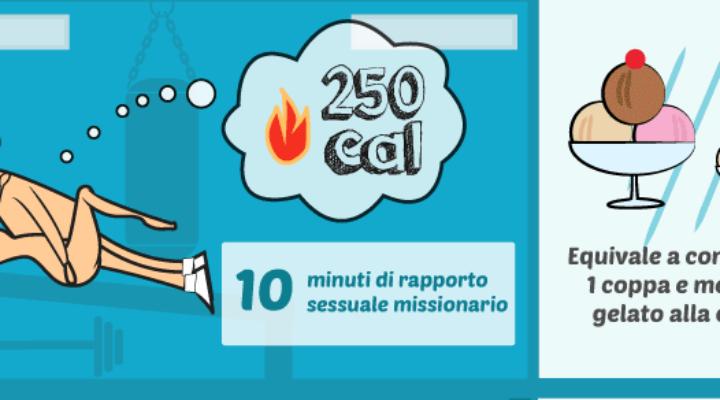 Quante calorie si bruciano con il sesso?