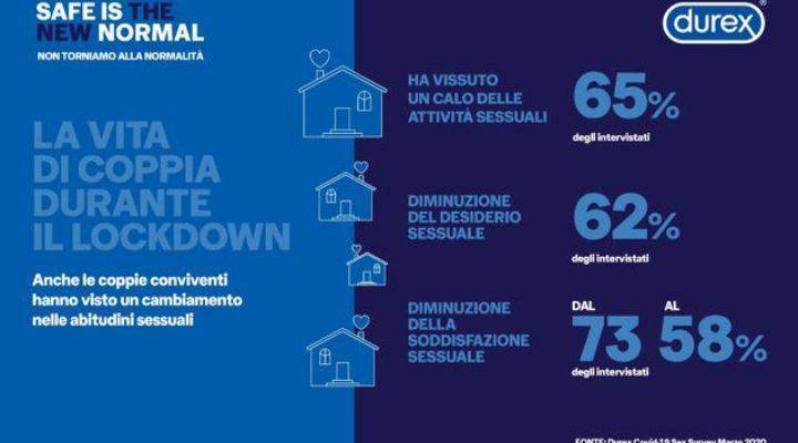 «Safe is the New Normal»: la campagna Durex per un sesso sicuro nell'emergenza Covid-19